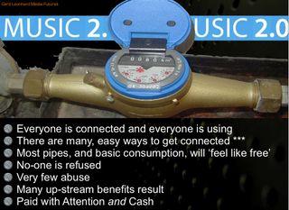 Music 2.0 water meter gerd leonhard