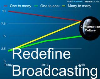 Redefine Broadcasting Gerd Leonhard Future Radio
