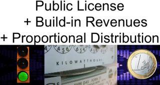 Public license music gerd leonhard