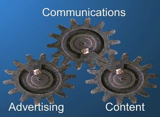 Communications advertising content wheels Gerd Leonhard