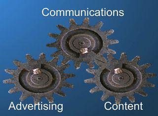 Communications advertising content wheels Gerd Leonhard