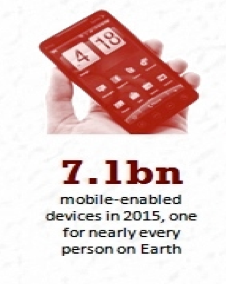 7.1 billion mobile devices