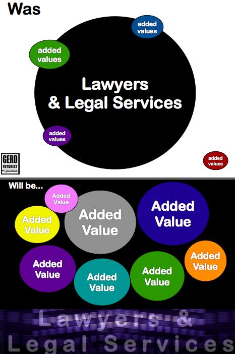 Futurist Gerd Leonhard Lawtech legal Futures summary