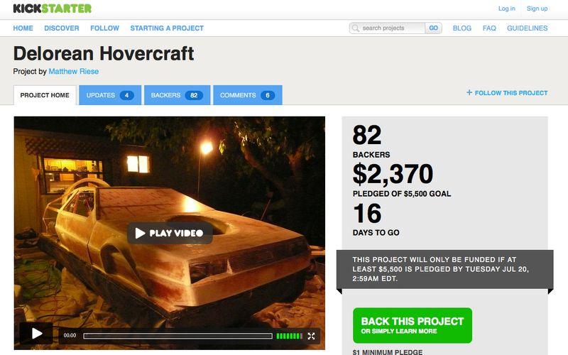Kickstarter crowdfunding films