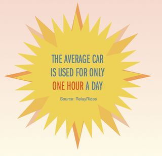 Average car 1 hour per day