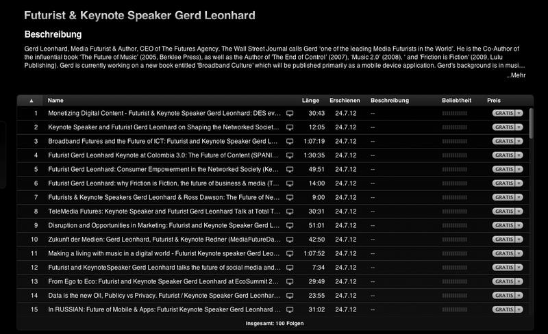 Gerd Leonhar Video Podcasts Futurist