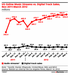 US online music streams versus downloads emarketer gerd leonhard blog