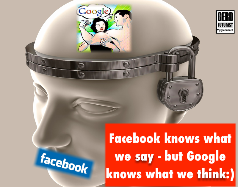 Facebook say Google THINK privacy Gerd Leonhard Futurist